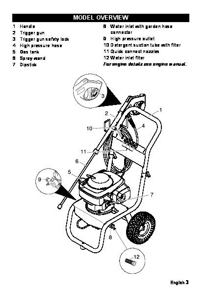 K 228 Rcher G 2500 Vh Gasoline Power High Pressure Washer