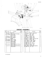 Toro 38054 521 Snowthrower Parts Catalog, 1994 page 5