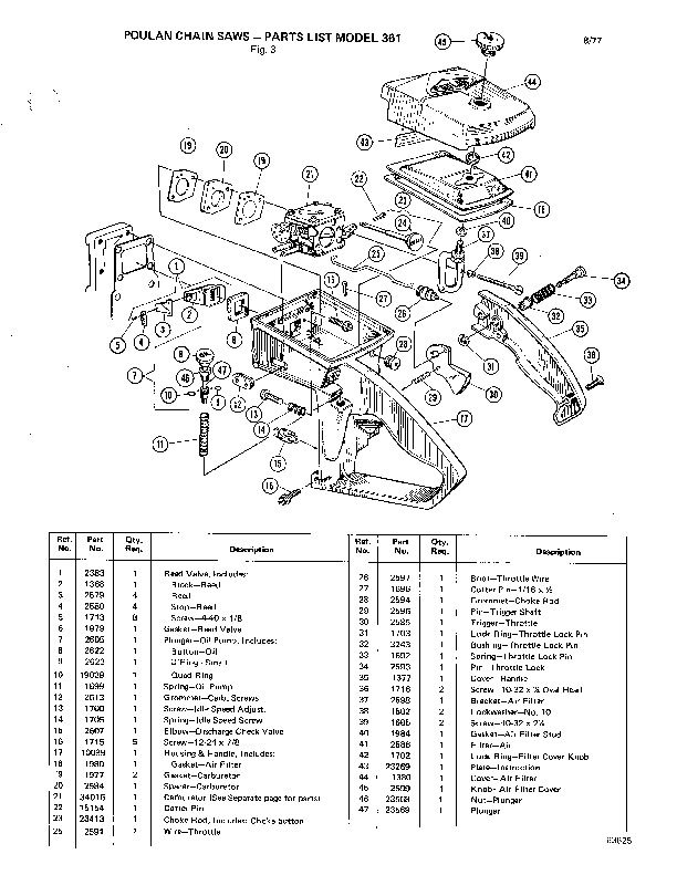Wiring Diagram  32 Mcculloch 3200 Chainsaw Parts Diagram