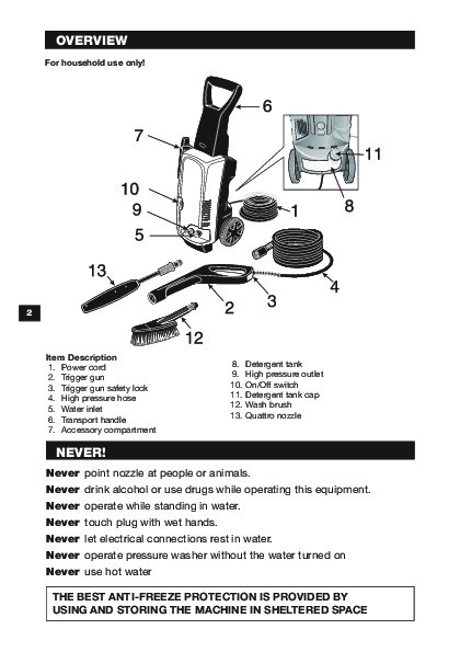 karcher pressure washer manual pdf