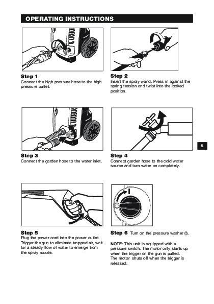 Karcher 330 Pressure Washer Manual