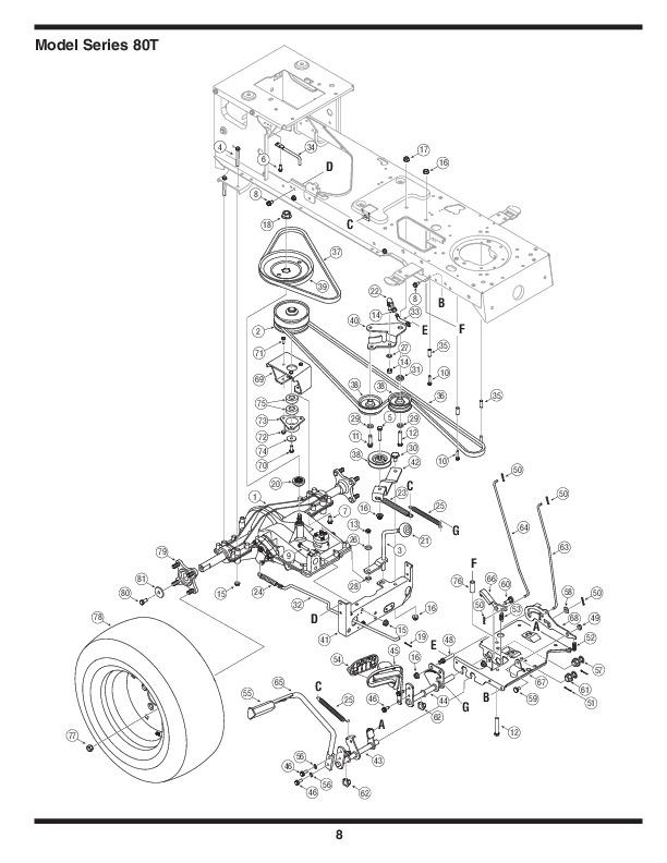 Mtd garden tractor mower diagram wiring library mtd 800 series automatic garden tractor lawn mower parts list rh lawn garden filemanual com mtd 42 deck belt diagram mtd lawn mower wiring diagram asfbconference2016 Image collections