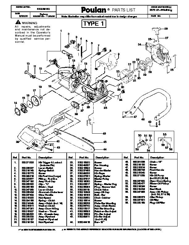 Poulan Chainsaw Parts Diagram 2055 All Kind Of Wiring Diagrams