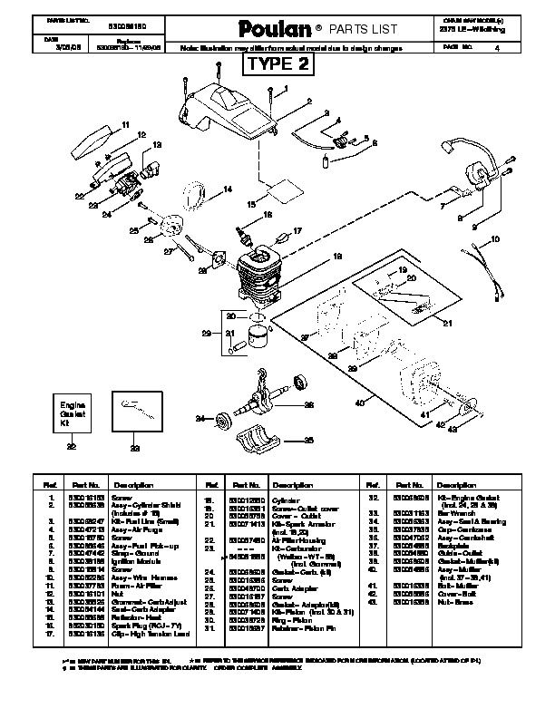 poulan 2375 le wildthing chainsaw parts list 2008 rh filemanual com Poulan Wild Thing Won't Start Poulan Wild Thing Gas Lines