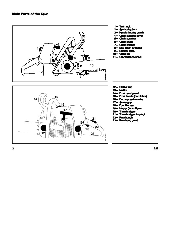 Stihl 026 Chainsaw Parts Diagram Manual Guide