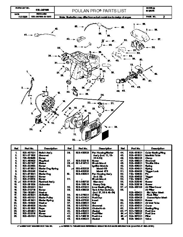 Poulan Pro 415 475 Chainsaw Parts List Manual 1994