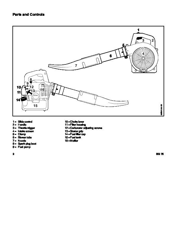Stihl Bg75 Parts Diagram Download Circuit Diagram Symbols