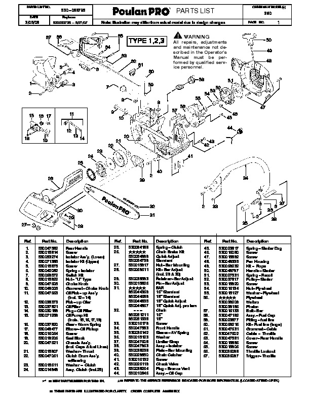 Poulan Pro 260 Chainsaw Parts List 2008