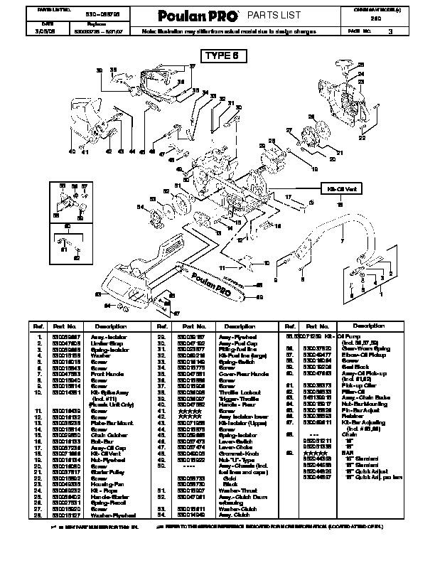 poulan pro 260 chainsaw parts list  2008