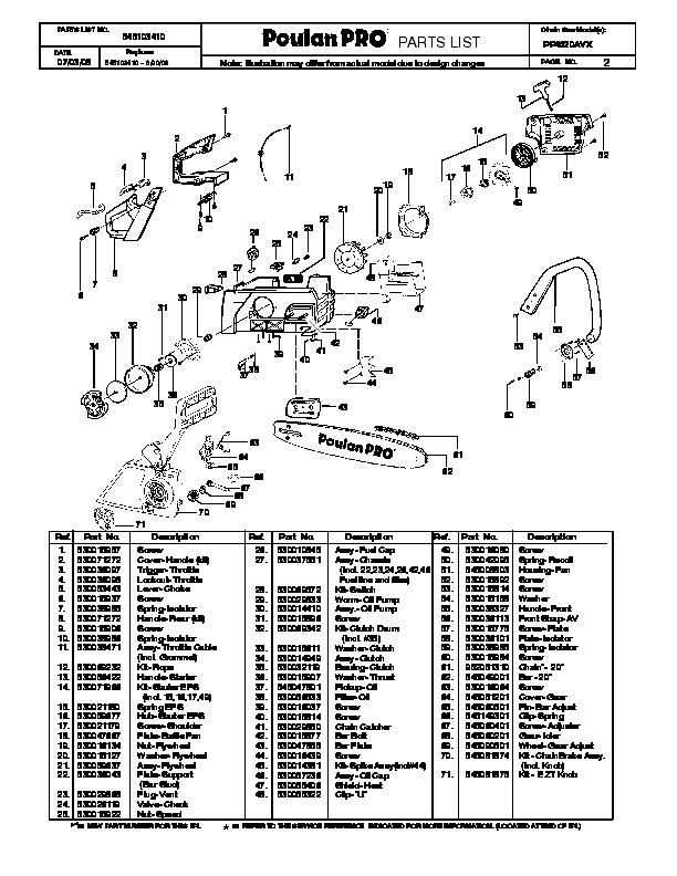 Poulan Pro Pp4620avx Chainsaw Parts List  2008