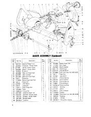 Toro 38040 524 Snowthrower Parts Catalog, 1979 page 2