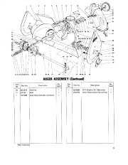 Toro 38040 524 Snowthrower Parts Catalog, 1979 page 3
