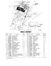 Toro 38040 524 Snowthrower Parts Catalog, 1979 page 8
