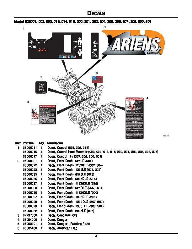 ariens 926le manual daily instruction manual guides u2022 rh testingwordpress co Ariens 522 Snow Blower Engine Manual Used Ariens Snow Blowers