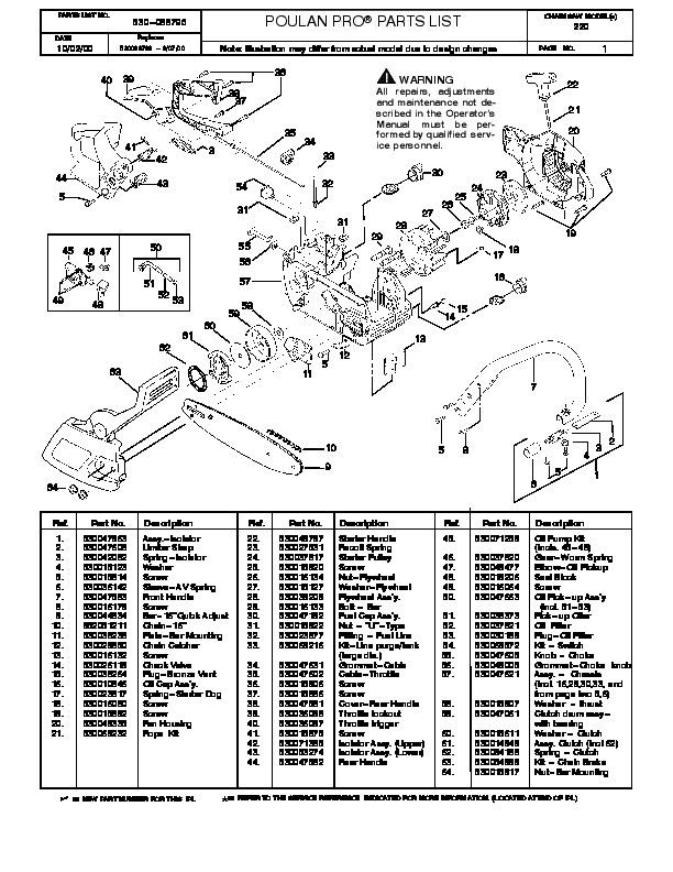 Poulan Pro 220 Chainsaw Parts List, 2000