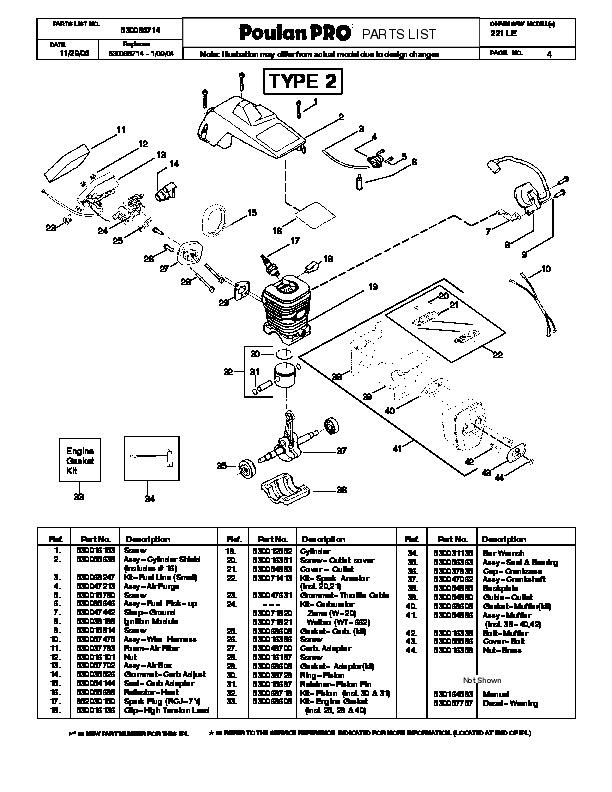 poulan chainsaw repair manual pdf