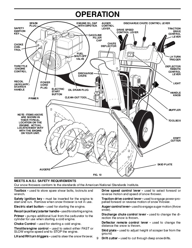 Fisher Wiring Harnes Diagram