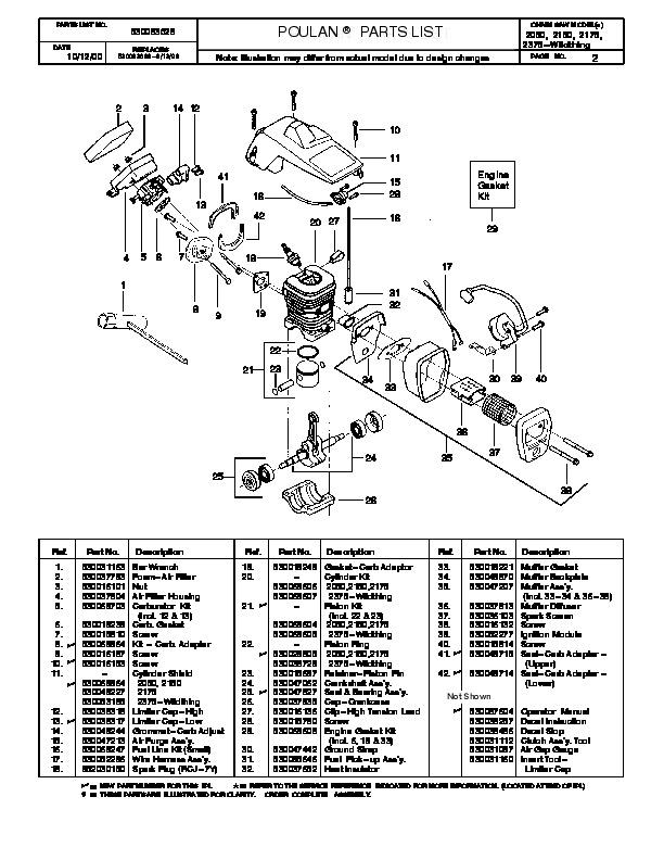 Poulan 2050 2150 2175 2375 Chainsaw Parts List, 2000
