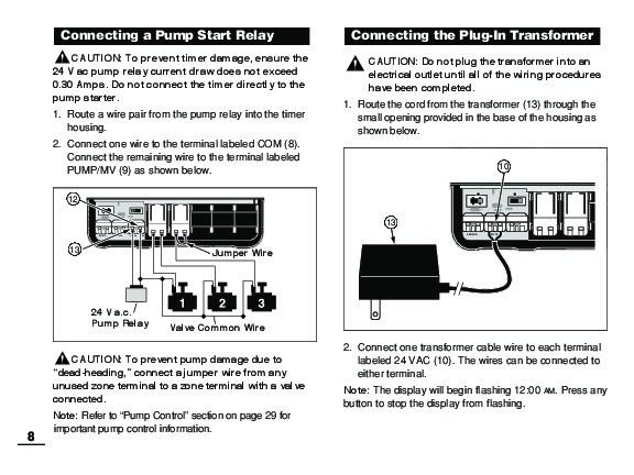 toro ecx sprinkler wiring diagram house wiring diagram symbols u2022 rh maxturner co