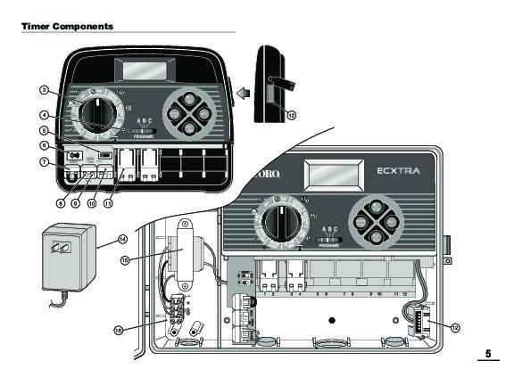 toro sprinkler wiring diagram toro ecxtra wiring diagram - wiring diagram titan toro 5200 wiring diagram