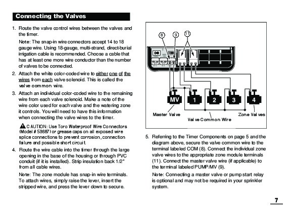 rain bird sprinkler wiring diagram toro sprinkler wiring diagram toro ecxtra wiring diagram - wiring diagram #3