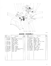 Toro 38054 521 Snowthrower Parts Catalog, 1992 page 5