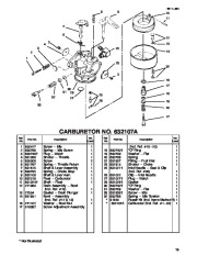 Toro 38054 521 Snowthrower Parts Catalog, 1996 page 15