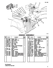 Toro 38054 521 Snowthrower Parts Catalog, 1996 page 3
