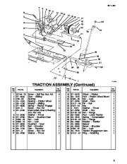 Toro 38054 521 Snowthrower Parts Catalog, 1996 page 5
