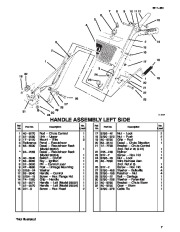 Toro 38054 521 Snowthrower Parts Catalog, 1996 page 7