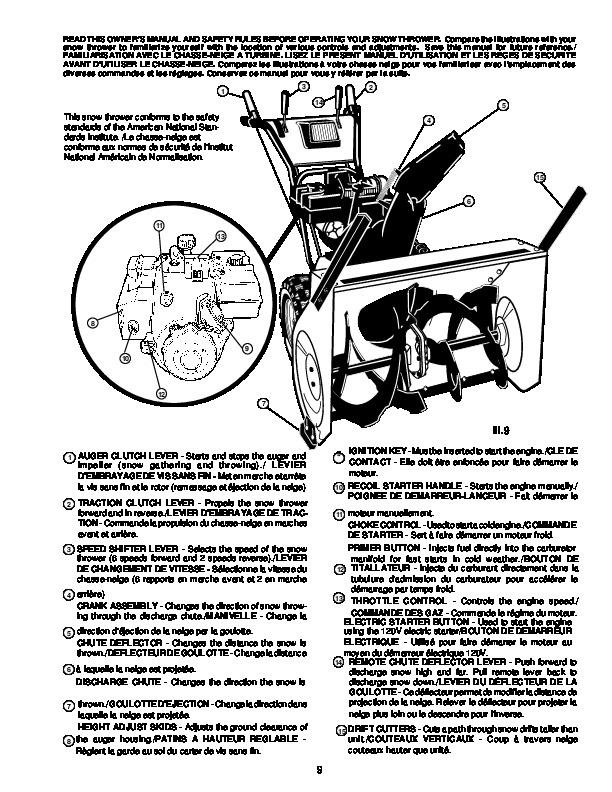 Parts & Manuals