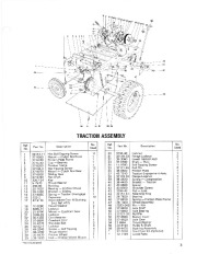 Toro 38052 521 Snowthrower Parts Catalog, 1986 page 3