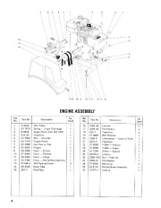 Toro 38052 521 Snowthrower Parts Catalog, 1986 page 4
