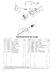 Toro 38052 521 Snowthrower Parts Catalog, 1986 page 8