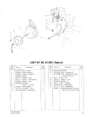 Toro 38052 521 Snowthrower Parts Catalog, 1986 page 9