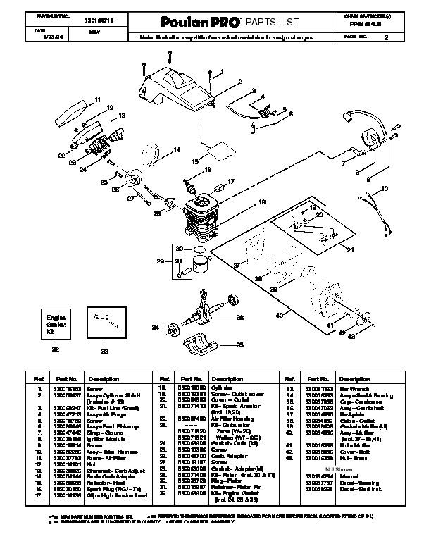 2004 poulan pro ppb1634le chainsaw parts list