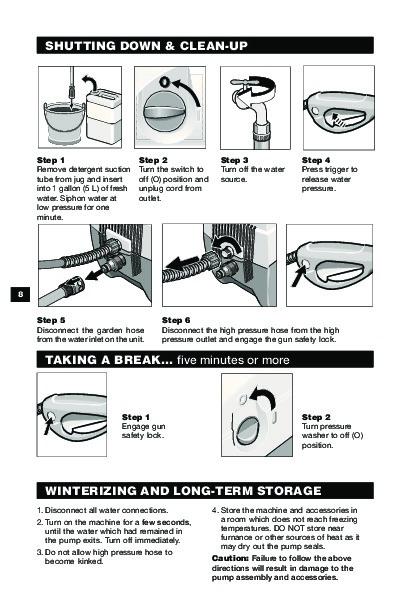 karcher pressure washer instruction manual