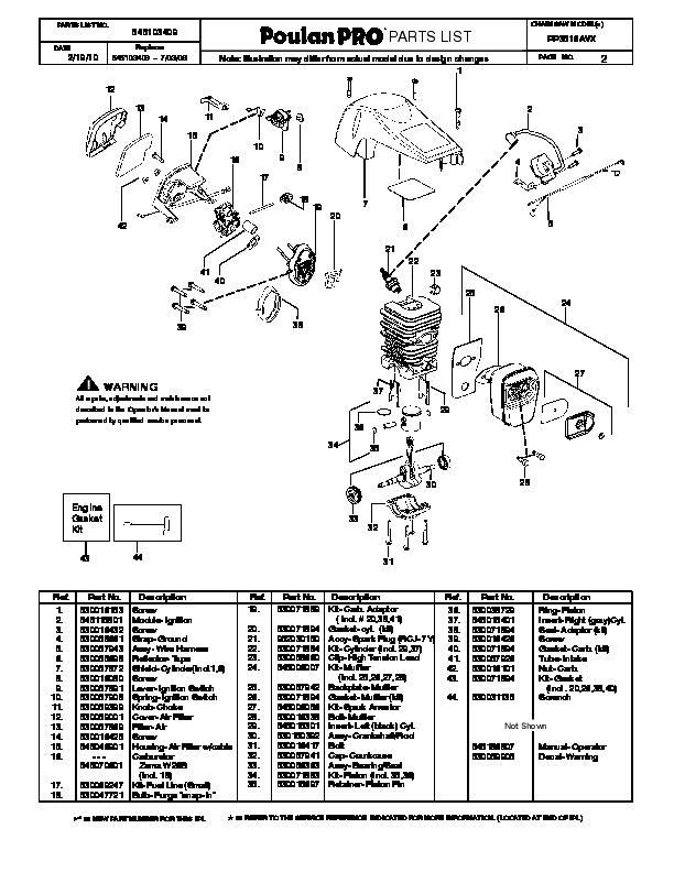 poulan pro pp3516avx chainsaw parts list 2010