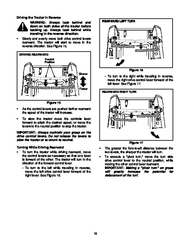 Mtd Troy-bilt Zero Turn Tractor Rzt 50 W Inch Deck Lawn Mower Owners Owners Manual