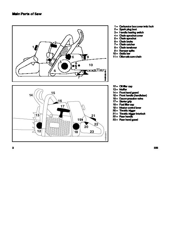Stihl 036 User Manual - Wiring Diagram •