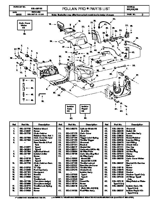 poulan 2000 chainsaw manual wiring library u2022 rh cadila zydus com poulan chainsaw manual pdf poulan chainsaw manual pdf