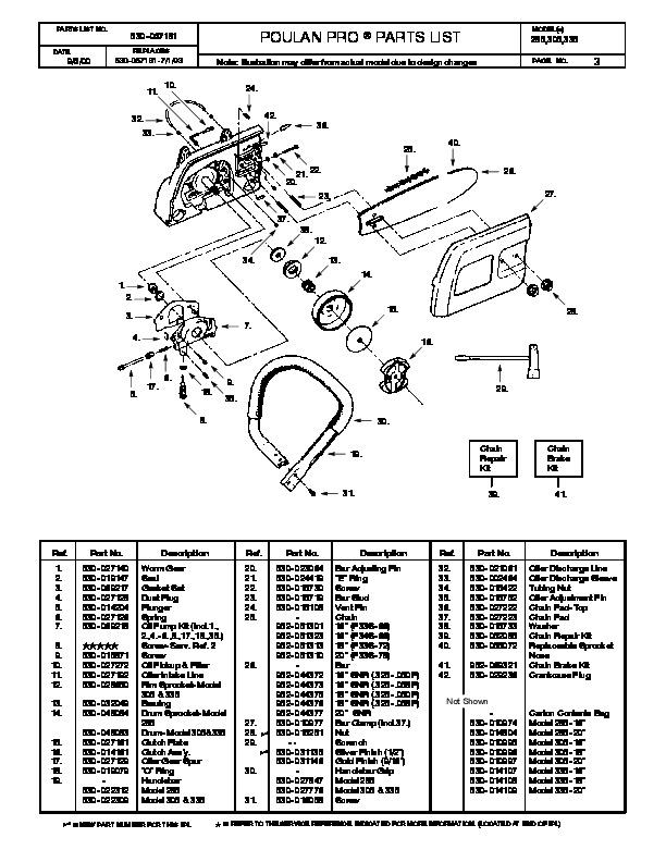 poulan pro 285 305 335 chainsaw parts list 2000 rh filemanual com poulan pro chainsaw manual 20 inch pp4620avx Poulan Chainsaw Sharpener