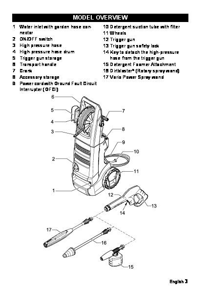 Karcher K4 Instruction Manual