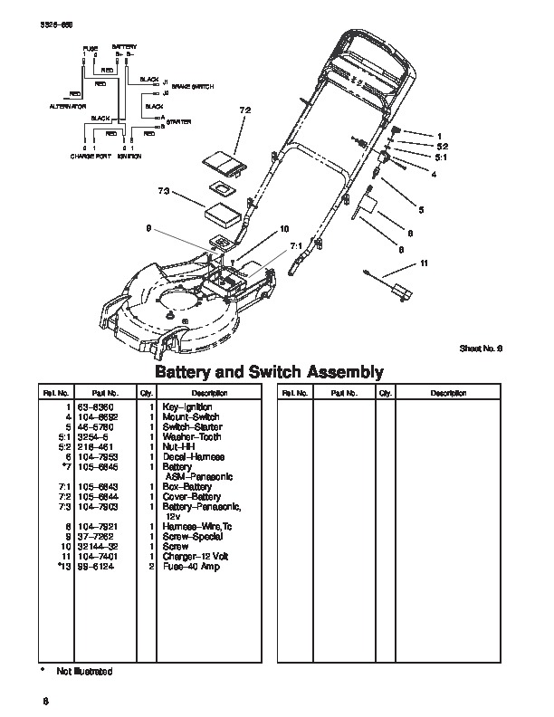 Toro 20039 21 Inch Super Recycler Lawn Mower Parts Catalog