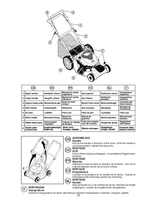 poulan pro pem65y21rhp lawn mower owners manual  2005