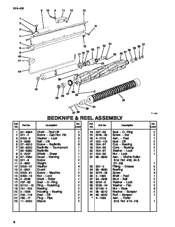 toro 04129 greensmaster 500 lawn mower parts catalog  1996 toro lawn mower 20016 parts manual toro riding lawn mower repair manual
