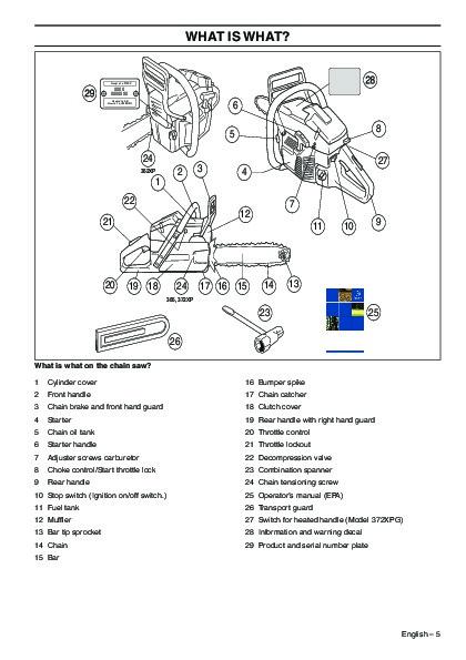 Husqvarna Chainsaw Manual 365 Browse Manual Guides