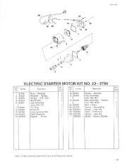 Toro 38054 521 Snowthrower Parts Catalog, 1993 page 13
