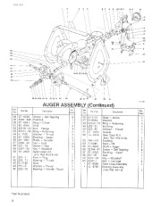 Toro 38054 521 Snowthrower Parts Catalog, 1993 page 2