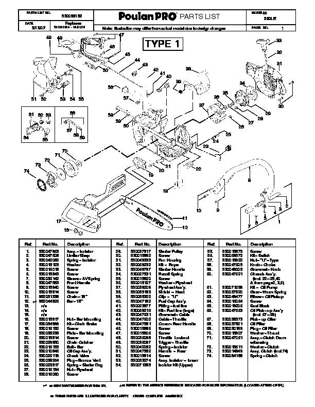 Poulan Pro 260le Chainsaw Parts List  2007